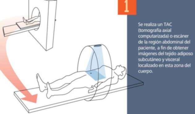 El dispositivo creado en la Universidad de Los Andes