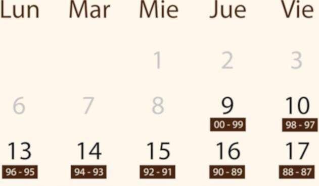 La declaración de renta y el día a pagar según los últimos números de la cédula