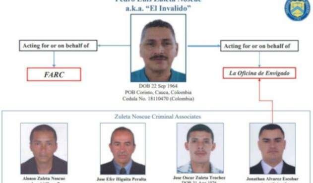EE.UU bloquea bienes de narcos colombianos