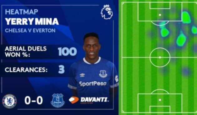 Yerry Mina, el jugador del partido entre Chelsea y Everton