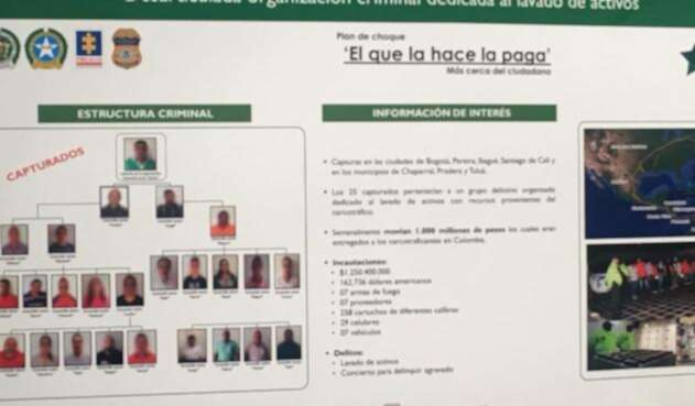 Capturas en operativo contra lavadores de dinero de carteles mexicanos