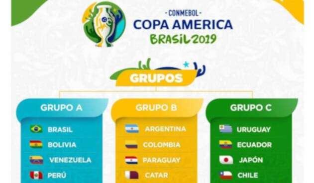 Sorteo de la Copa América