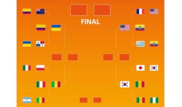 Listas las llaves para los cuartos de final del Mundial Sub ...