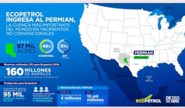 La imagen con la que Ecopetrol anuncia su alianza con Occidental Petroleum Corp.