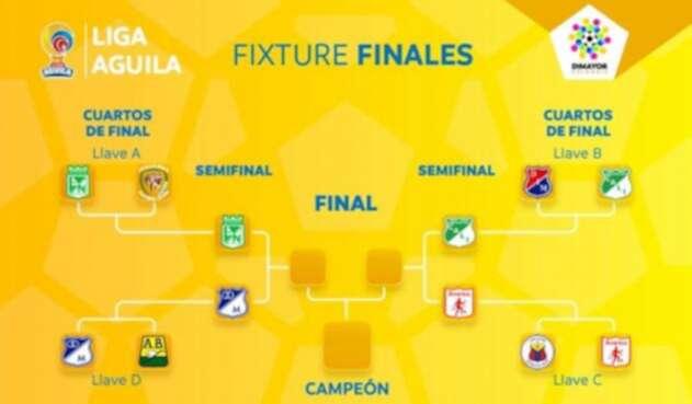FixtureSemifinalesOficialDIMAYOR1.jpg