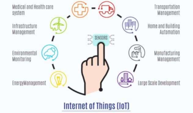 Identidad-Telecom-IoT.jpg