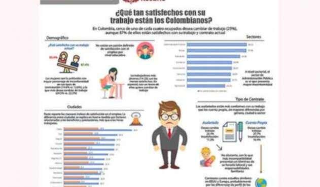 empleoencolombia-universidaddelrosario.jpg